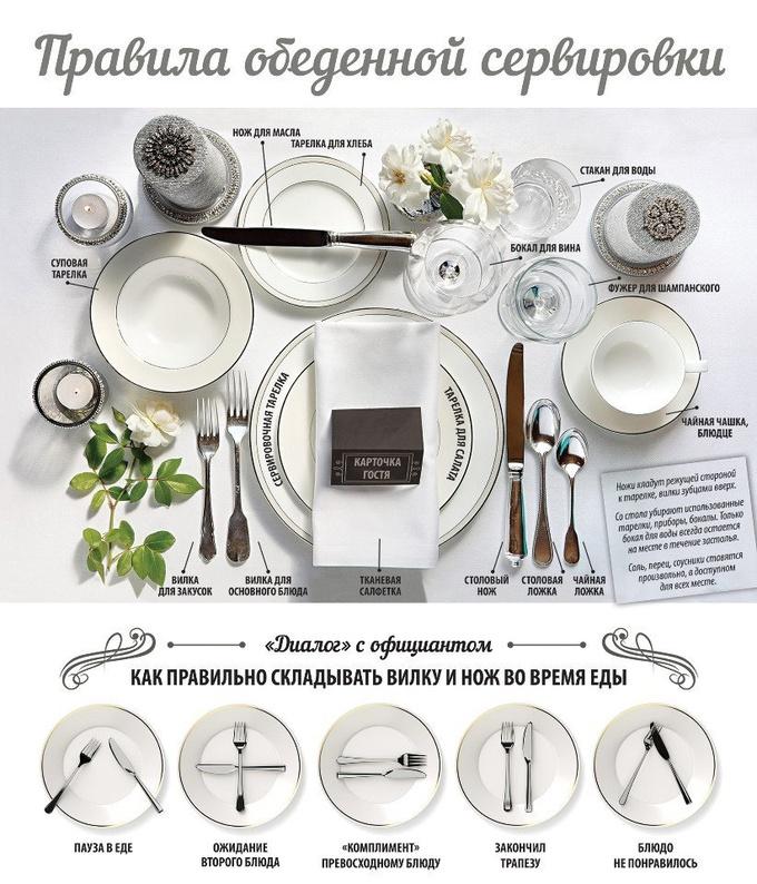 Правила сервировки стола: шпаргалка для забывчивых