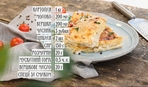 Картопляний гратен з розмарином - рецепти Руслана Сенічкіна