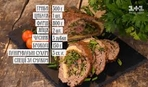 М'ясний рулет з брокколі і грибами - рецепти Руслана Сенічкіна
