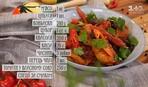 Чилі з куркою і ковбасками - рецепти Сенічкіна